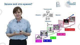 Ядерные физика и технологии Кафедра №27 Вечерний Факультет НИЯУ МИФИ