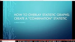Mastertech: Management by Statistics: Statistic Combination