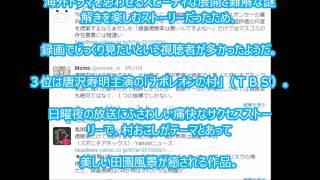 視聴率だけで判断するな 北川景子、唐沢寿明は録画で人気 引用【文字ソ...