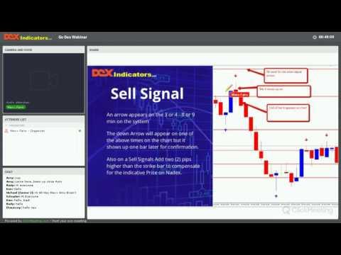 Nadex 5 min webinar with Strategies 11-1-16
