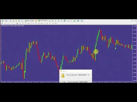 best indicator mt4 0 60 -