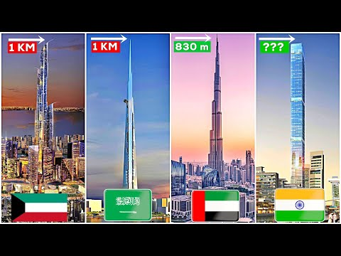 TOP 10 Tallest Buildings In the WORLD   2021