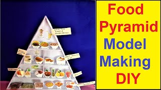 ... #foodpyramid #schoolexhibition #howtofunda the material used in crafting this model (along with a...