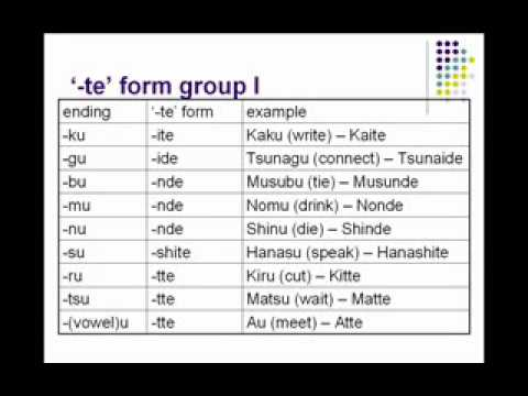 Learn Spoken Japanese Lesson 29 - YouTube