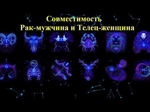 Гороскоп для всех знаков зодиака от Павла Глобы — на