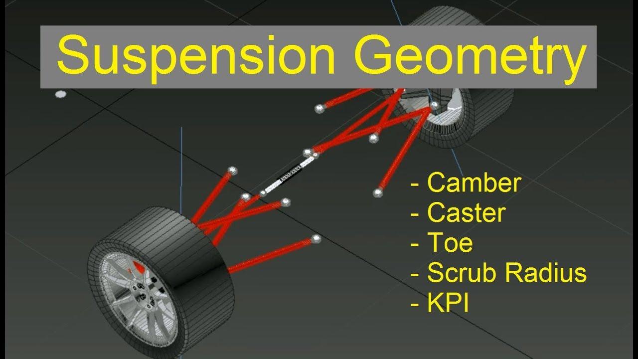 Suspension Geometry - Part 1 (Camber, Toe, Caster, KPI, Scrub Radius)