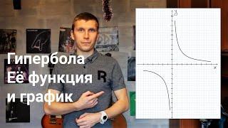 #5.2 - Гипербола. Функции и графики