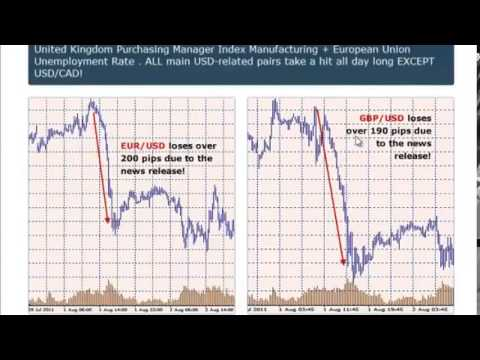 Forex trading strategies that work youtube