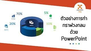 Gambar cover PowerPoint การทำ Infographic กราฟวงกลม