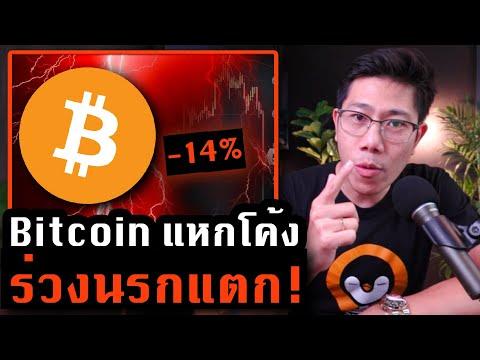 (ล่าสุด) Bitcoin แหกโค้ง! สาวกเทยับ ร่วงแรง 14% ใน 1ชม. เกิดอะไรขึ้น?