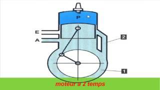 Les Cycles moteurs#31#