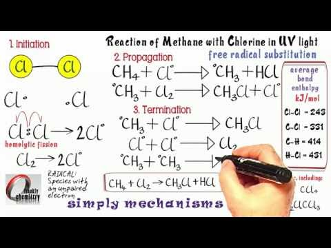 Simply Mechanisms 13a. Free Radical Substitution (methane And Chlorine In Uv Light)