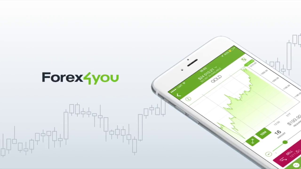 Share4you forex4you