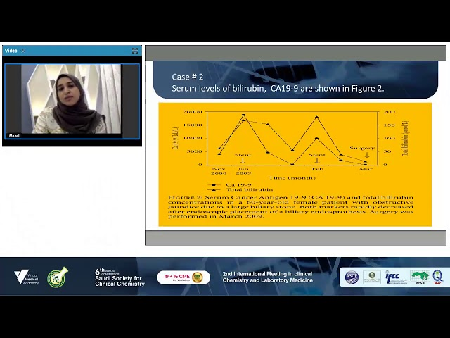 Day 1 the 6th Annual SSCC Conference PART 8