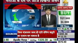 Result Analysis Of Apollo Tyres : Share Bazaar Live