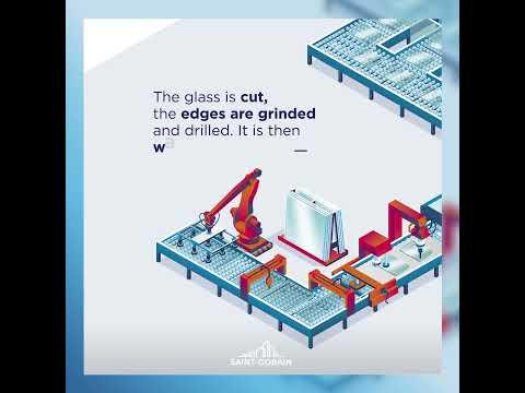Automotive Glass Manufacturing
