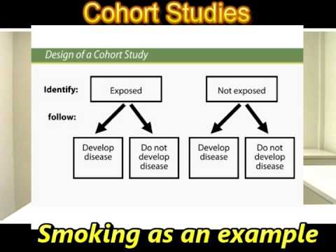 Can a cohort study design start with an intervention?