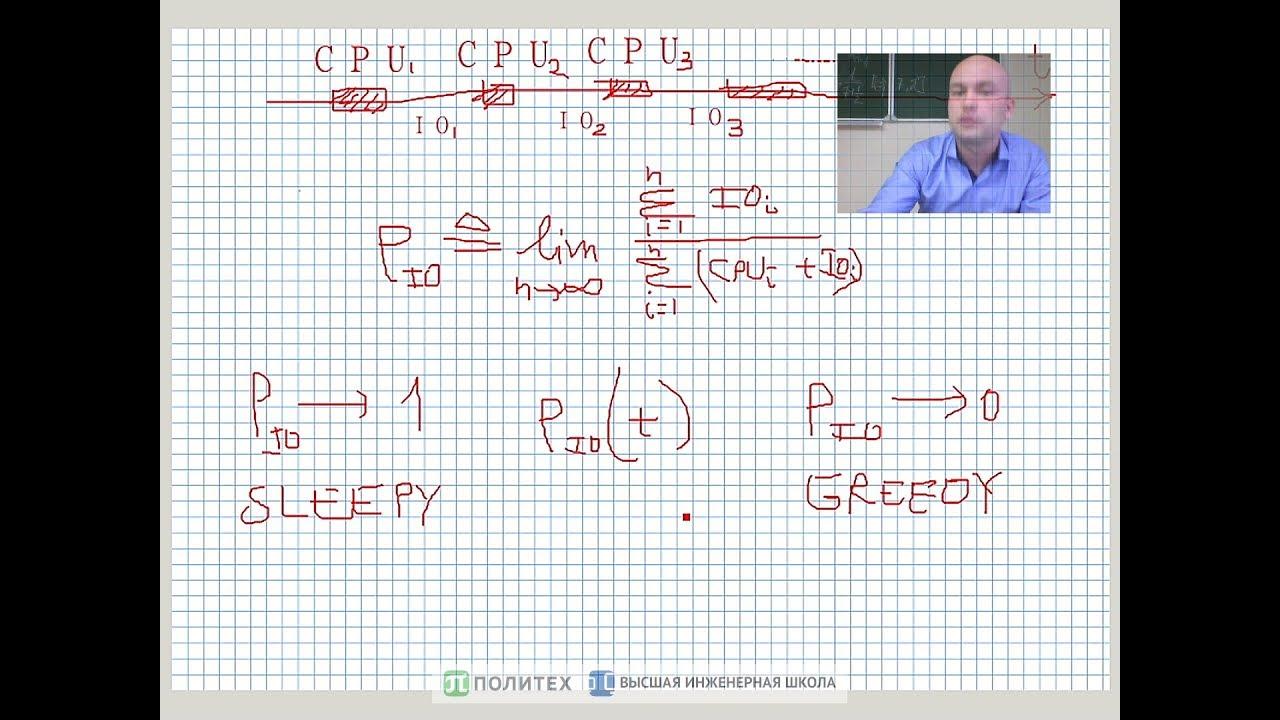 Планирование процессов: модель и алгоритмы