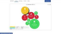 First Citizens Bank Digital Banking Demo - Personal Financial Management