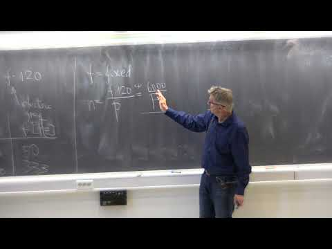 Lecture 7: The synchronous generator. Part 1/4