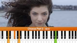 how to play royals lorde piano tutorial