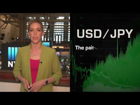 05/16: Markets capped by Retail earnings, dollar weaker amid global uncertainty(12:20ET)