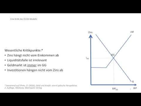 Eine Kritik des IS/LM-Modells bei YouTube
