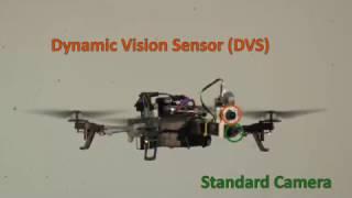 Event-based Vision for Autonomous High-Speed Robotics