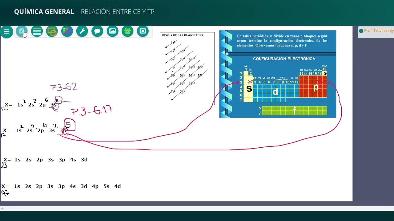 Relacion entre configuracion electronica y tabla periodica youtube relacion entre configuracion electronica y tabla periodica urtaz Gallery