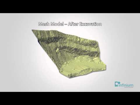 Revolution mineral presentation
