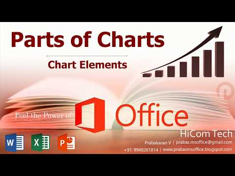 Know the Parts of an Excel Charts