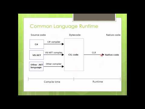 NET Framework Tutorial for absolute beginners Part#2