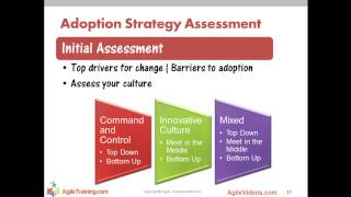 Thinking of Agile? Start Here | Agile Adoption Roadmap