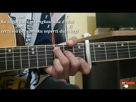 hanya-rindu---andmesh-cover-by-singgih-amasto-chord/kunci-gitar-mudah-pemula