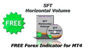 SFT Horizontal Volume   FREE Forex Indicator for MT4