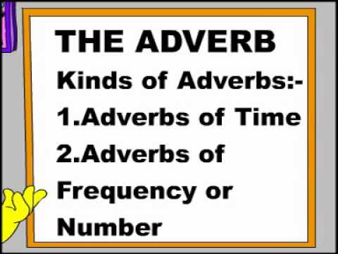 Adverbs Types Of Adverbs English Grammar Grammar Learn English Learn