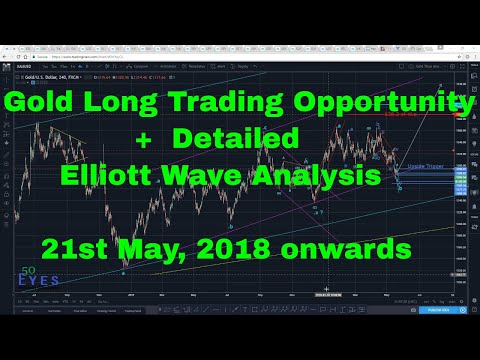 Gold Possible Long Trading Opportunity and Analysis using Elliott Wave 21st May, 2018 onwards
