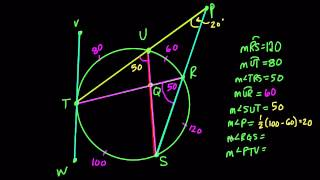 Circle Geometry Review