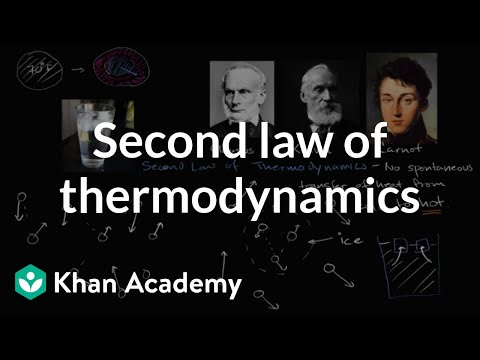 Second Law of Thermodynamics | Biology | Khan Academy