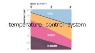 ODLO Underwear - Temperature Control System