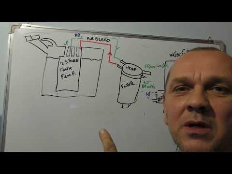 LRTV Whiteboard Sessions - Td5 Fuel System Layout