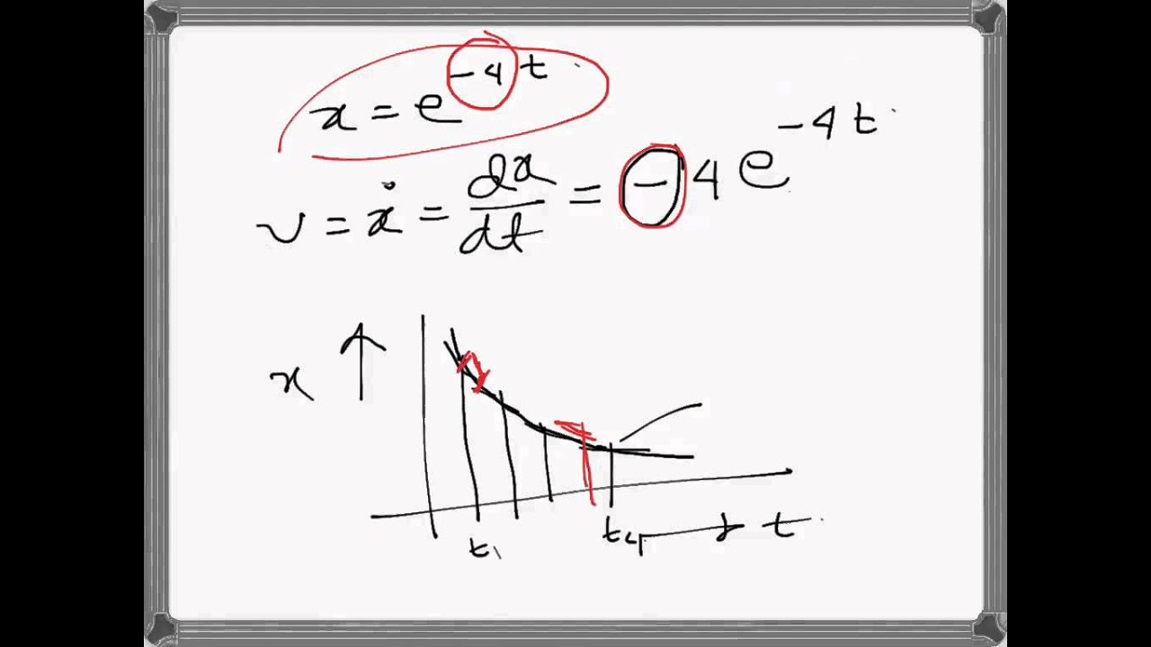 Calculus: Motion Problem (Exponentially decaying
