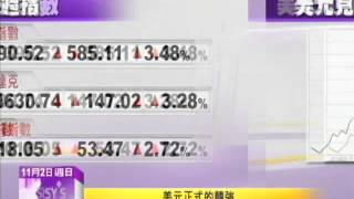 2014.11.02文茜的世界周報/國際股市