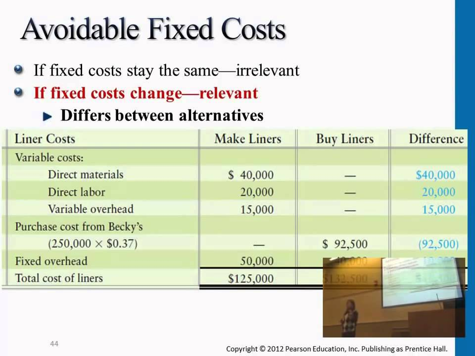 Avoidable Fixed Costs - YouTube