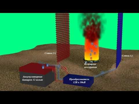 Мгновенное тушение пожаров без воды   метод Дудышева