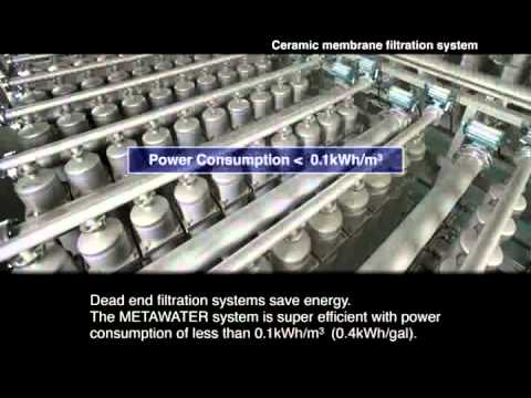 Ceramic membrane filtration system / METAWATER USA, INC.