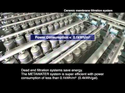 Ceramic Membrane Filtration System Metawater Usa Inc