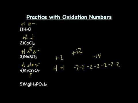 Oxidation & Reduction