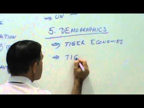 International Business - Lecture 03