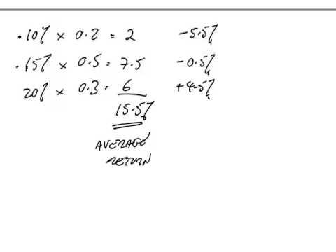 ACCA P4 Portfolio theory Example 1